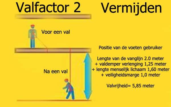 valfactor 2