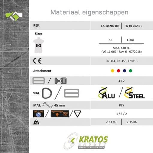 Materiaal eigenschappen FA10202--